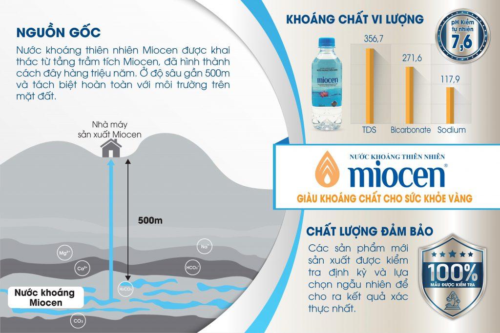 Miocen alkaline mineral water